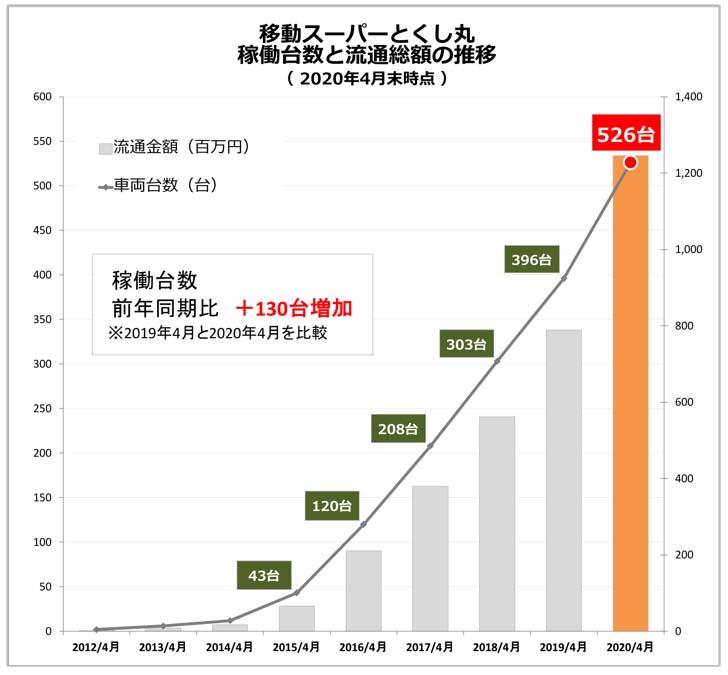 解説グラフ