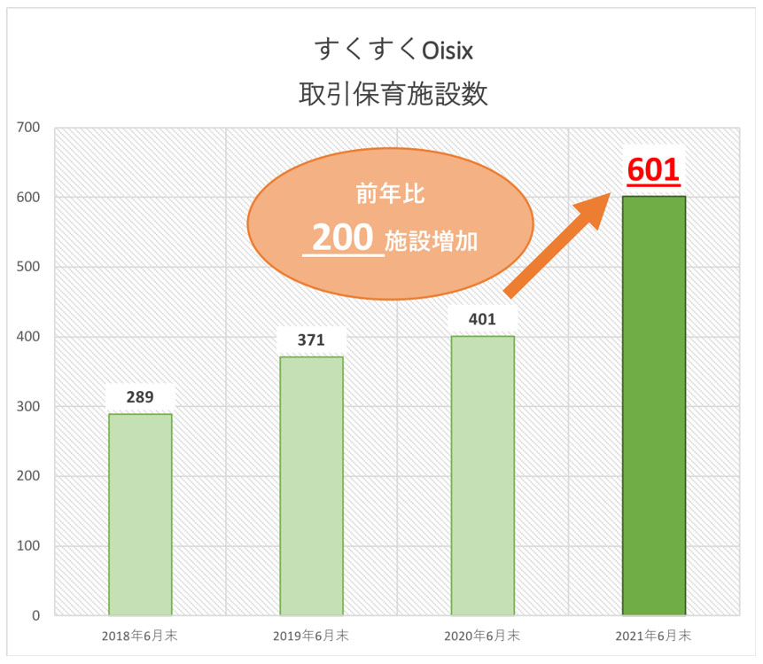 グラフ画像